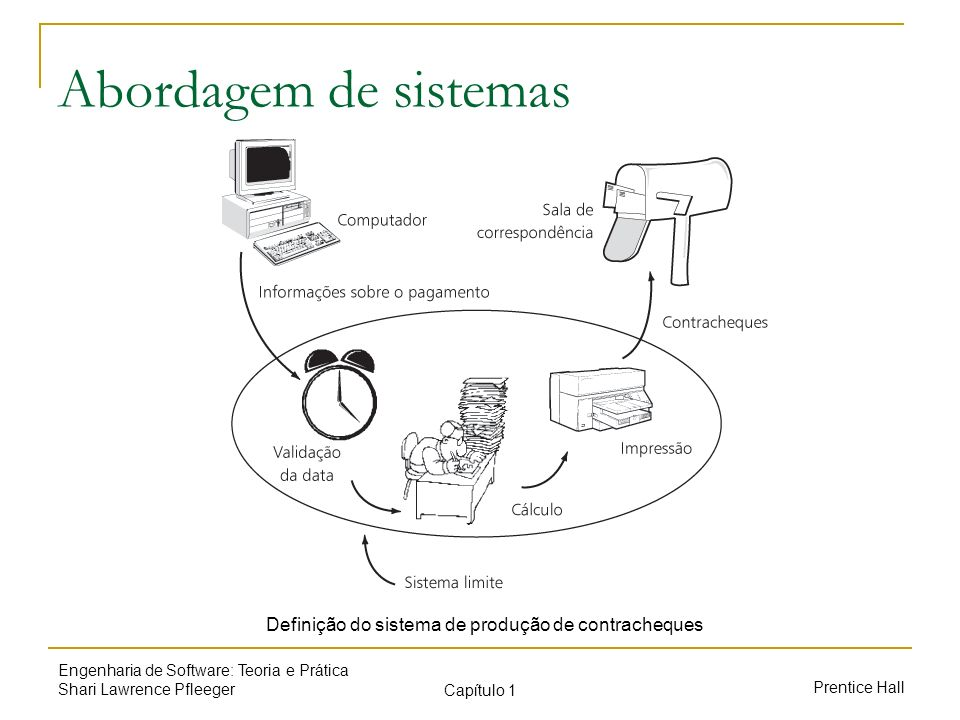 Definição do sistema de produção de contracheques