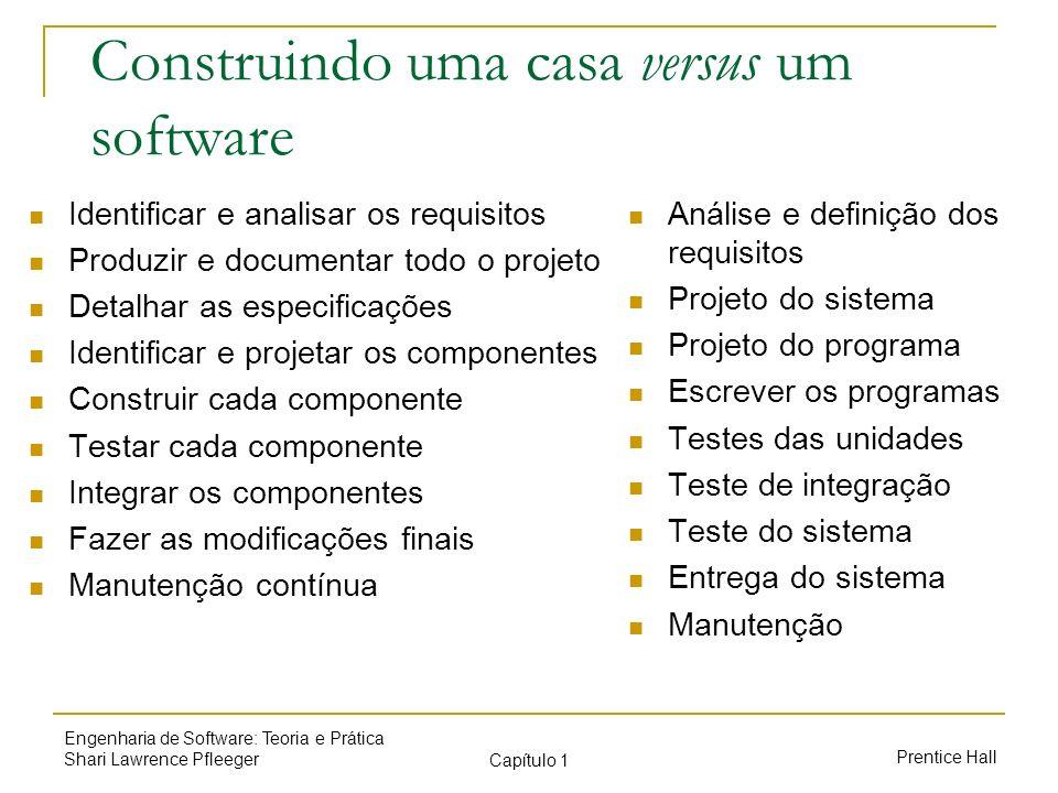 Construindo uma casa versus um software