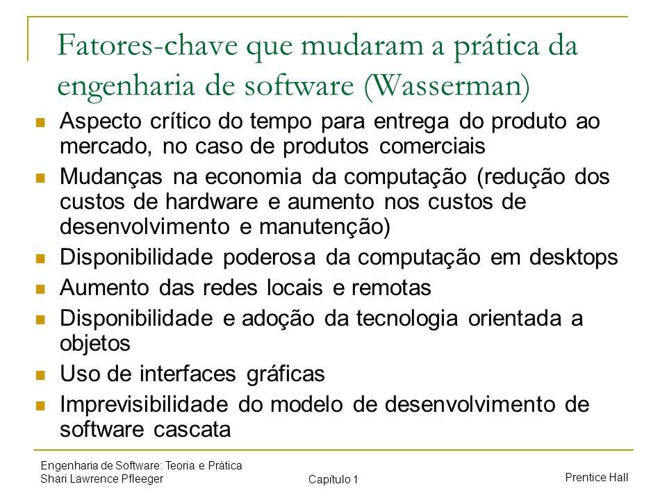 Fatores-chave que mudaram a prática da engenharia de software (Wasserman)