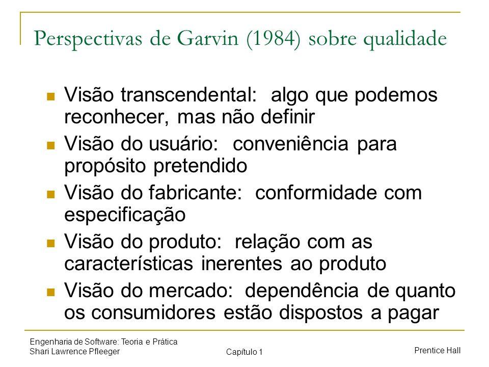 Perspectivas de Garvin (1984) sobre qualidade