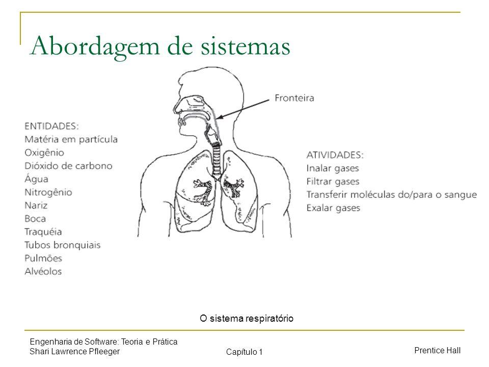 O sistema respiratório