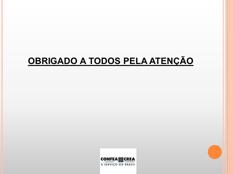 OBRIGADO A TODOS PELA ATENÇÃO
