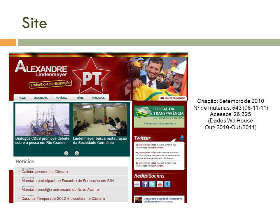Site Criação: Setembro de 2010 Nº de matérias: 543 (06-11-11) Acessos: 26.325.