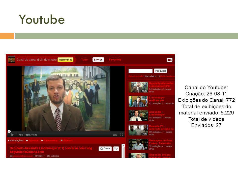 YoutubeCanal do Youtube: Criação: 26-08-11 Exibições do Canal: 772 Total de exibições do material enviado: 5.229 Total de vídeos Enviados: 27.