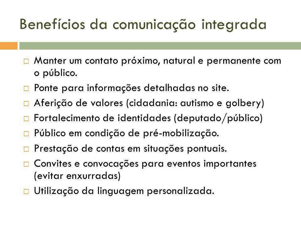 Benefícios da comunicação integrada