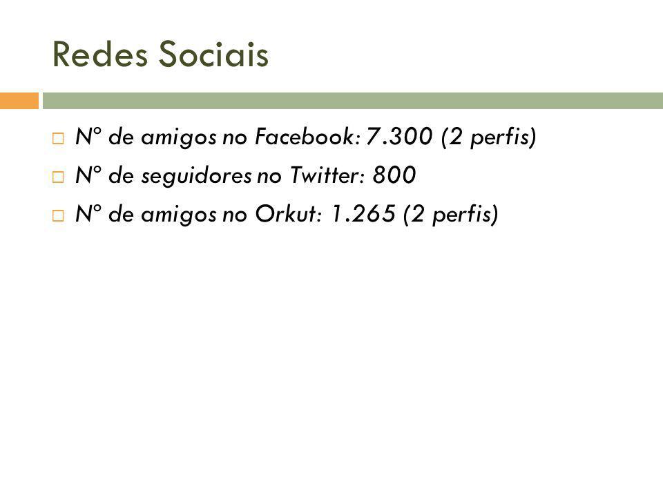 Redes Sociais Nº de amigos no Facebook: 7.300 (2 perfis)