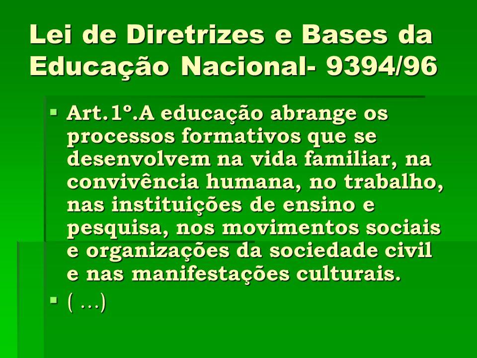 Lei de Diretrizes e Bases da Educação Nacional- 9394/96
