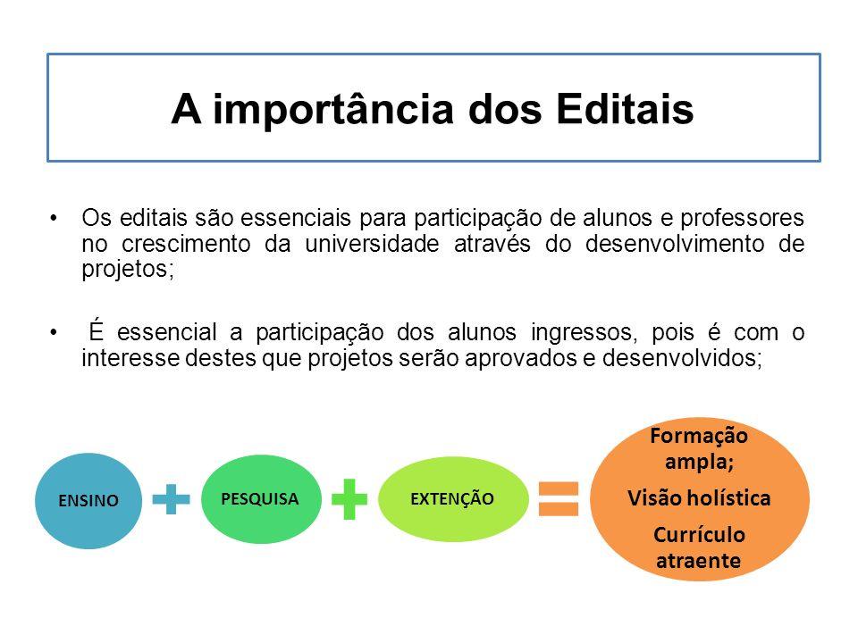 A importância dos Editais