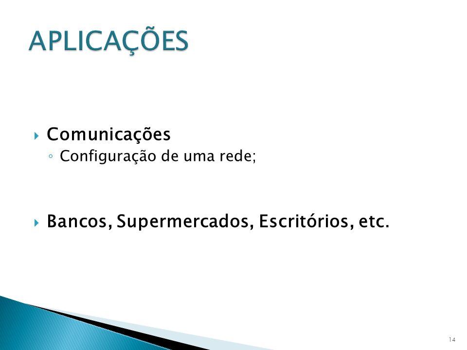 APLICAÇÕES Comunicações Bancos, Supermercados, Escritórios, etc.
