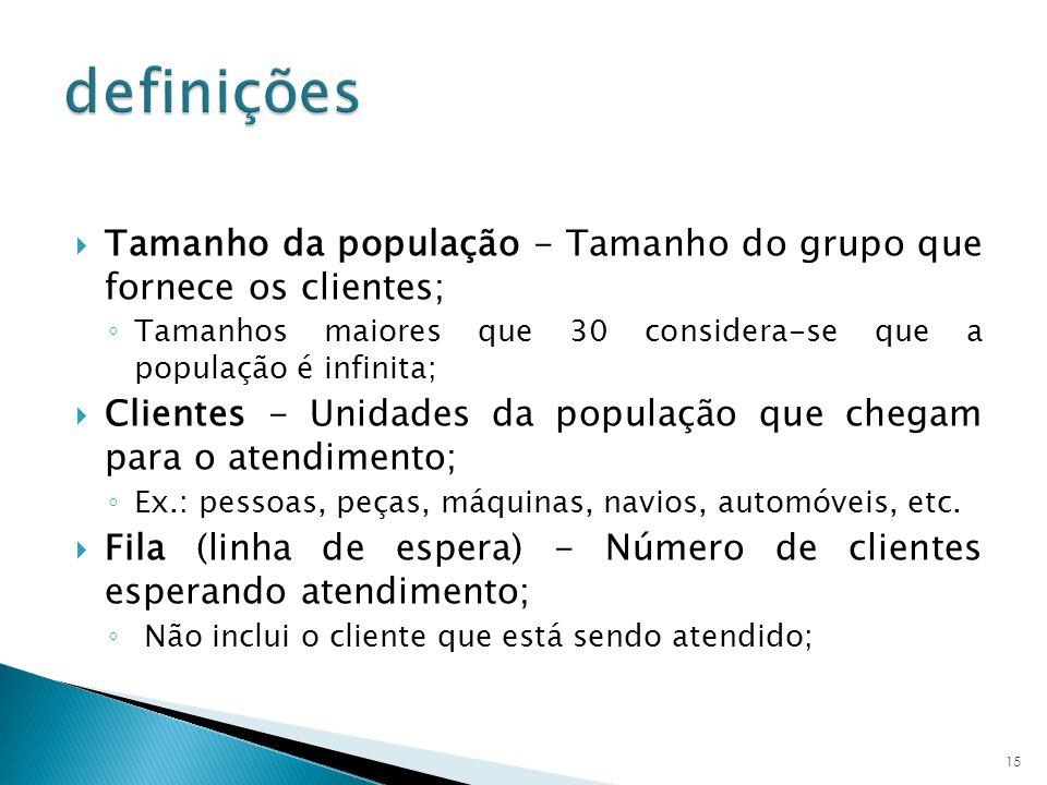 definições Tamanho da população - Tamanho do grupo que fornece os clientes; Tamanhos maiores que 30 considera-se que a população é infinita;