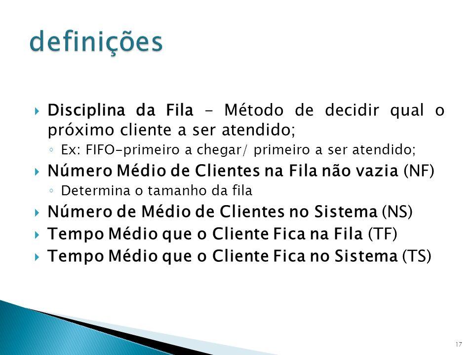 definições Disciplina da Fila - Método de decidir qual o próximo cliente a ser atendido; Ex: FIFO-primeiro a chegar/ primeiro a ser atendido;