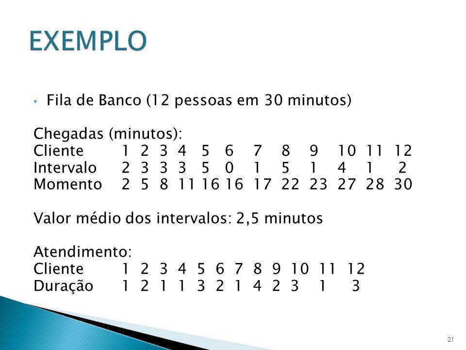 EXEMPLO Fila de Banco (12 pessoas em 30 minutos) Chegadas (minutos):