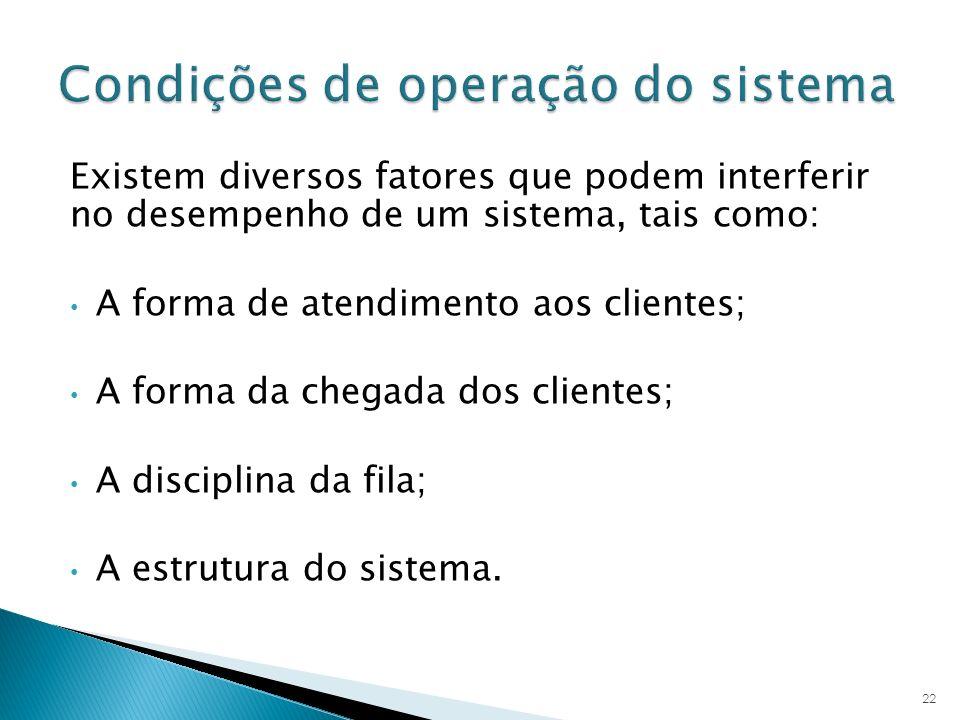 Condições de operação do sistema
