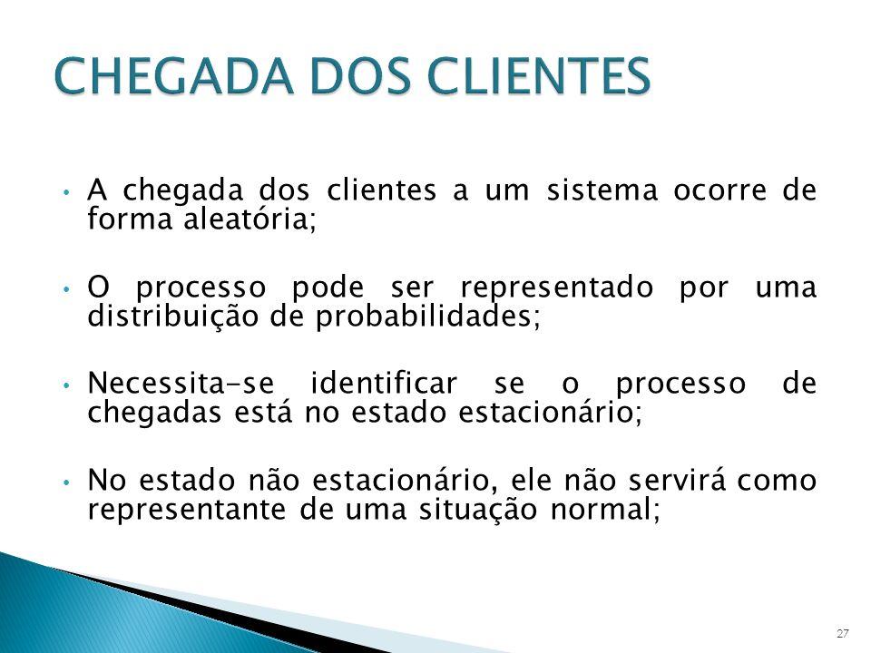 CHEGADA DOS CLIENTES A chegada dos clientes a um sistema ocorre de forma aleatória;