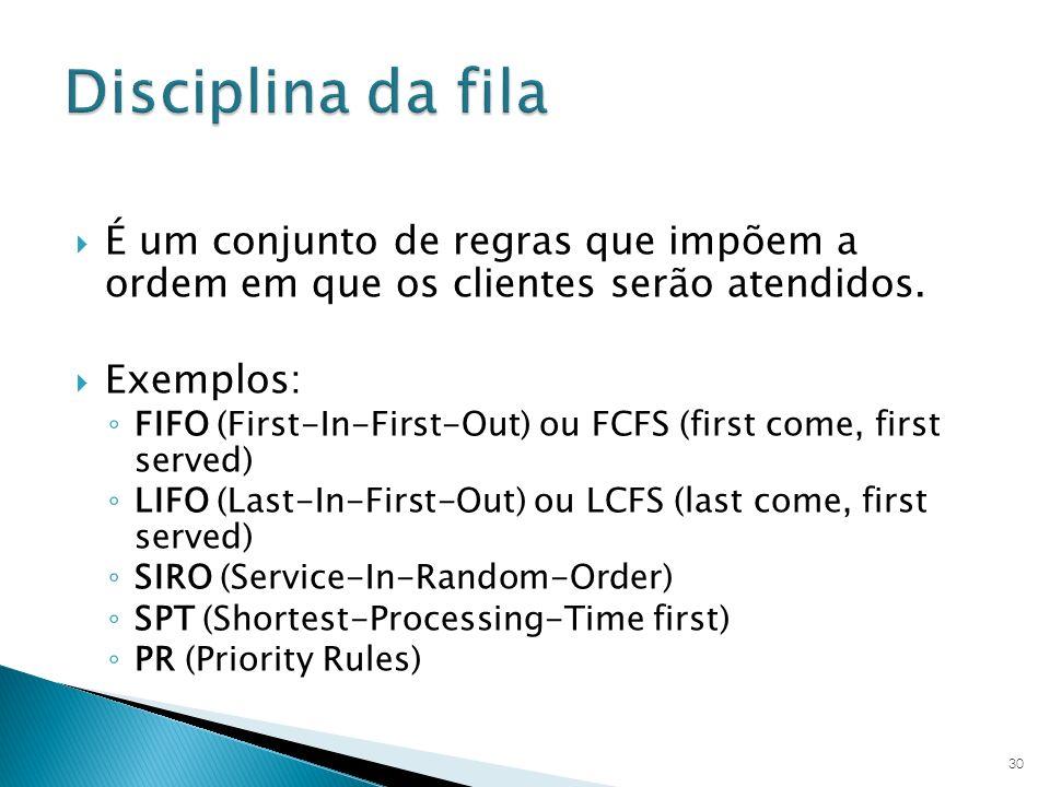 Disciplina da fila É um conjunto de regras que impõem a ordem em que os clientes serão atendidos. Exemplos: