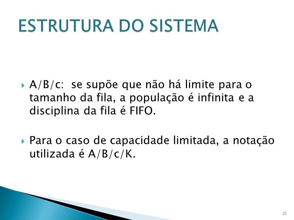 ESTRUTURA DO SISTEMA A/B/c: se supõe que não há limite para o tamanho da fila, a população é infinita e a disciplina da fila é FIFO.