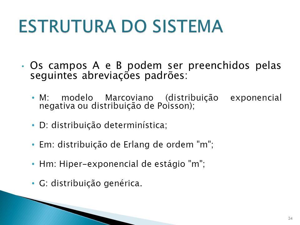 ESTRUTURA DO SISTEMA Os campos A e B podem ser preenchidos pelas seguintes abreviações padrões: