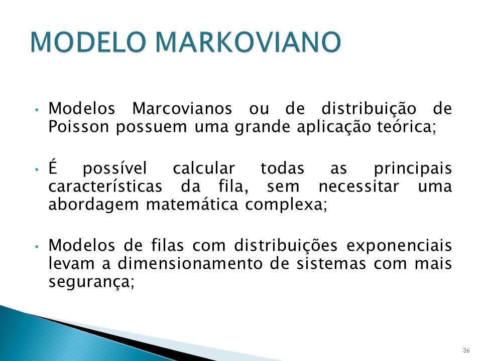 MODELO MARKOVIANO Modelos Marcovianos ou de distribuição de Poisson possuem uma grande aplicação teórica;