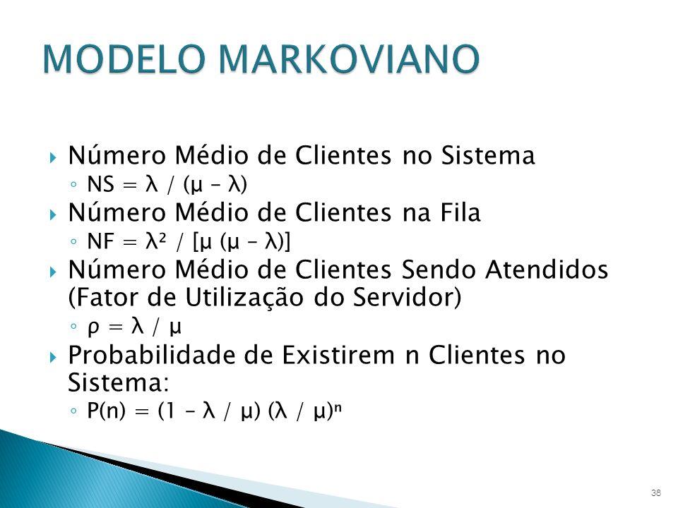MODELO MARKOVIANO Número Médio de Clientes no Sistema