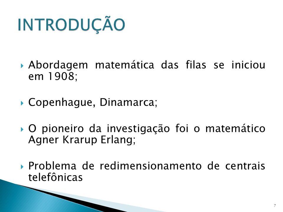 INTRODUÇÃO Abordagem matemática das filas se iniciou em 1908;