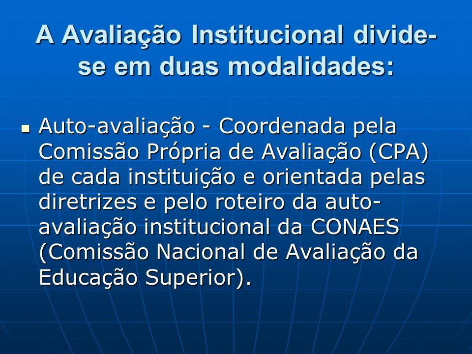 A Avaliação Institucional divide-se em duas modalidades:
