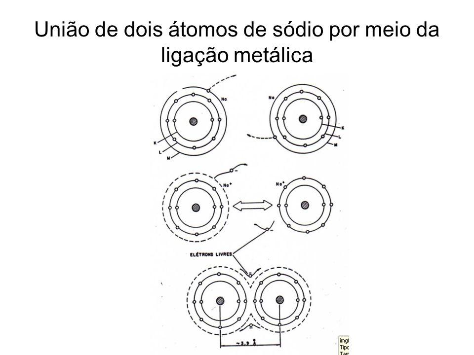 União de dois átomos de sódio por meio da ligação metálica