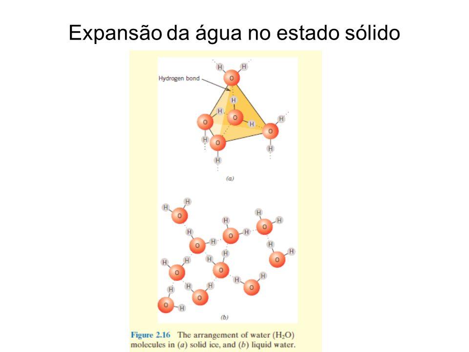 Expansão da água no estado sólido