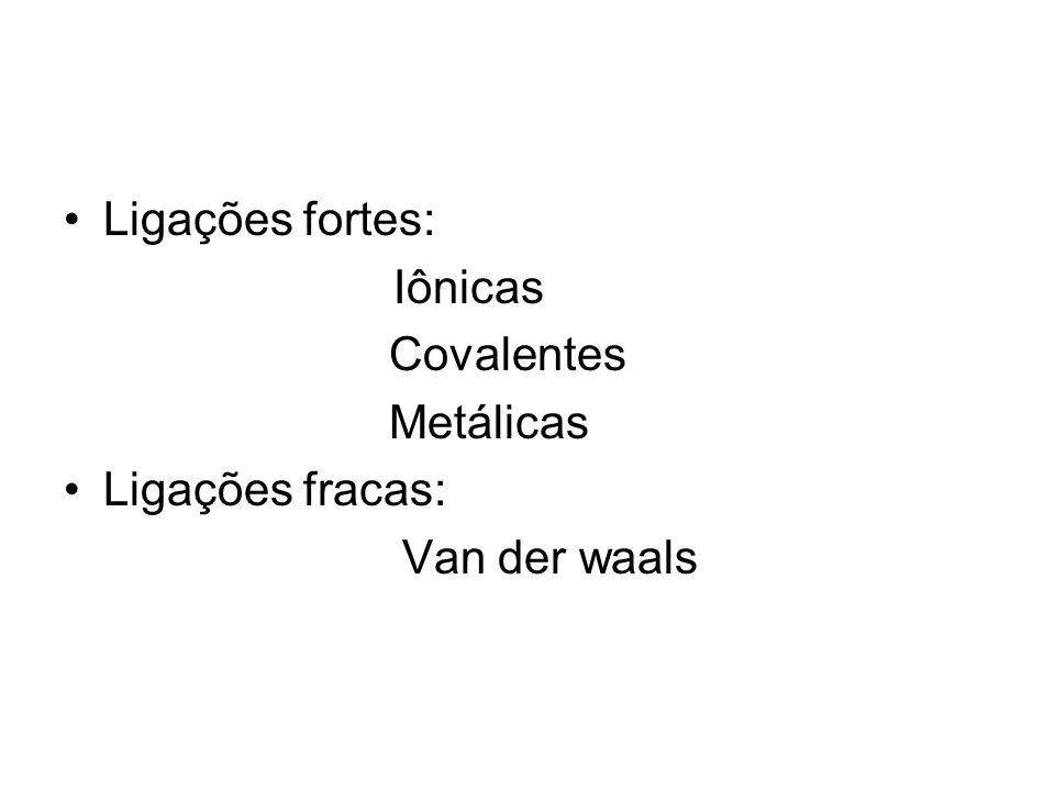 Ligações fortes: Iônicas Covalentes Metálicas Ligações fracas: Van der waals