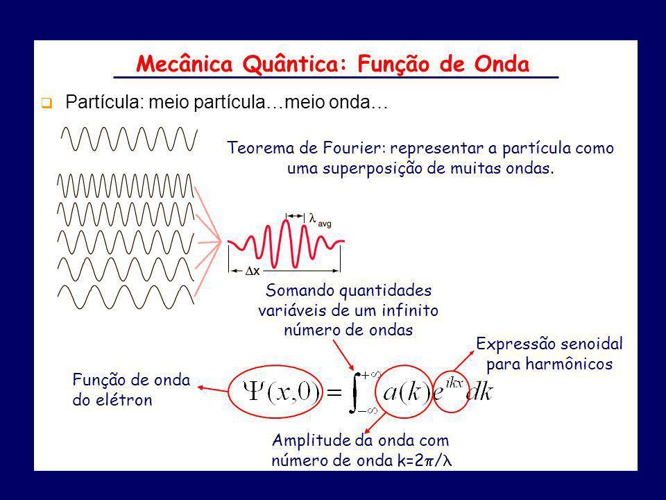 Mecânica Quântica: Função de Onda