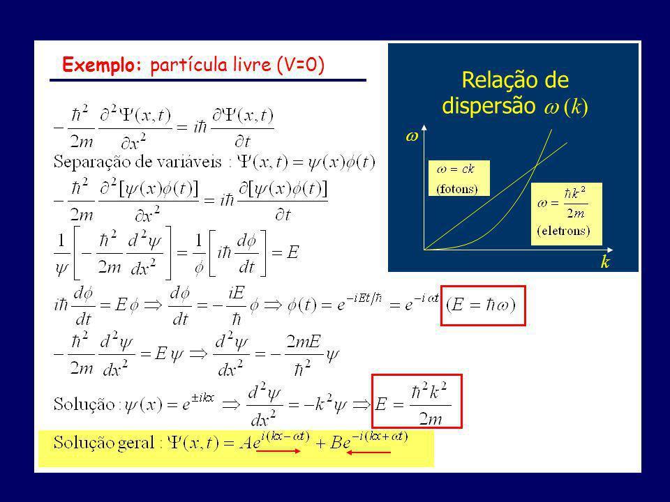 Exemplo: partícula livre (V=0)