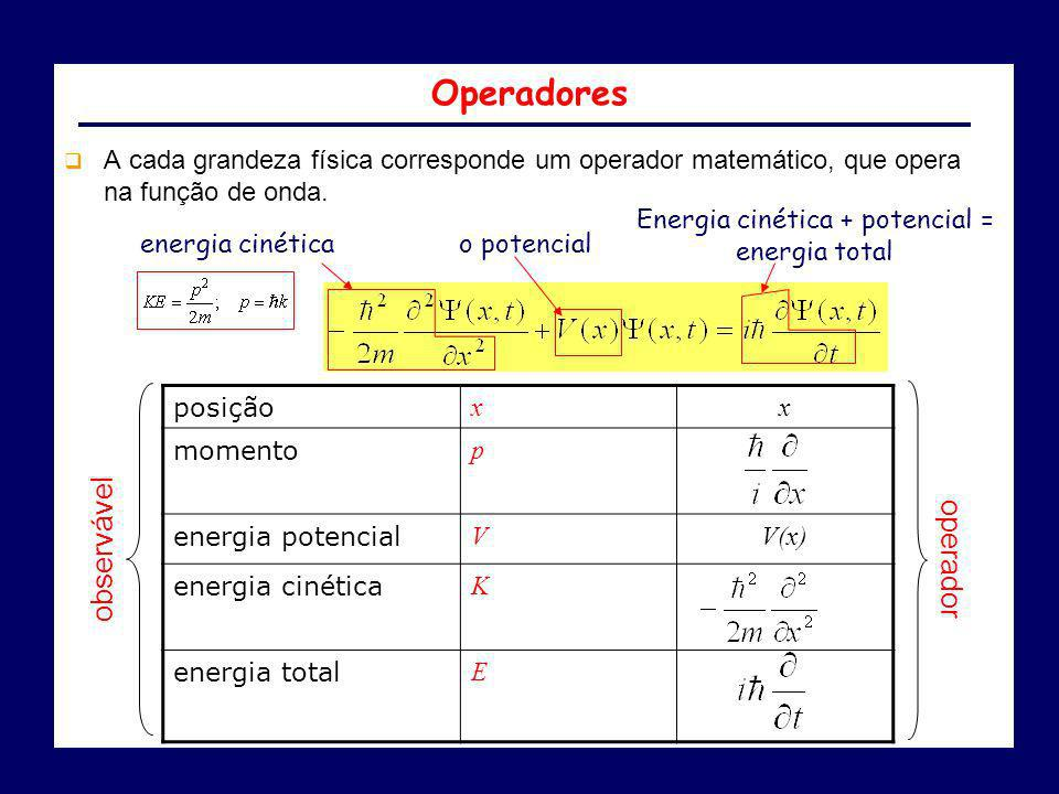 Energia cinética + potencial = energia total