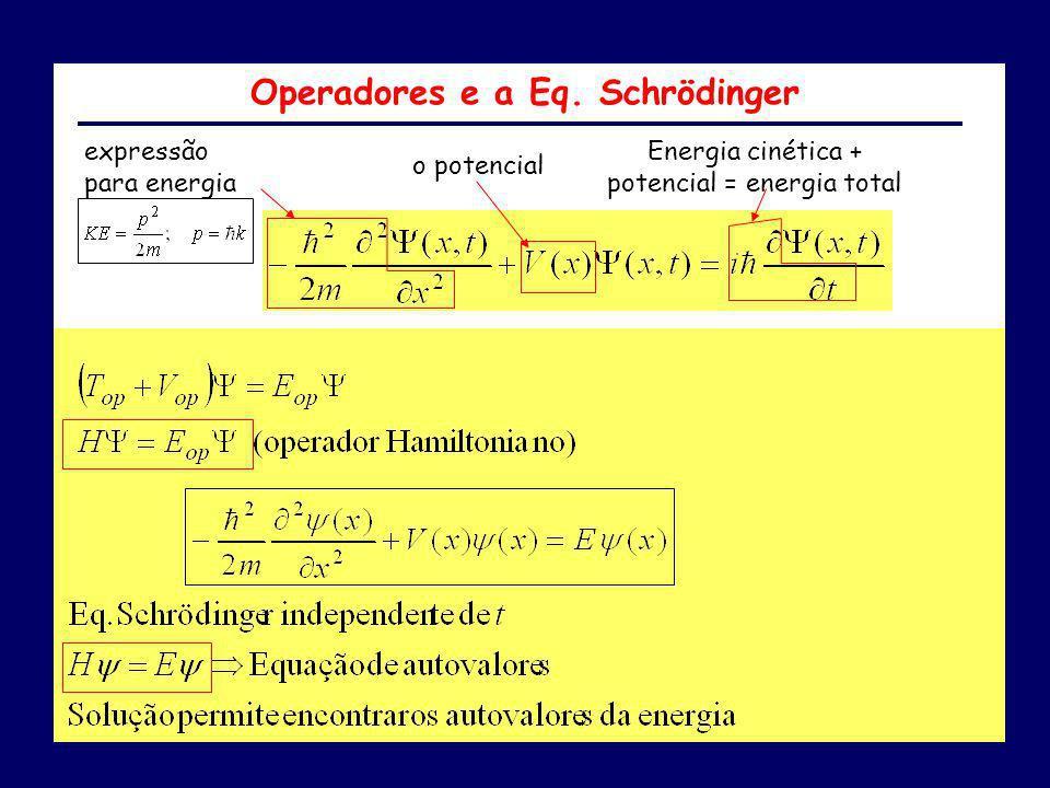 Operadores e a Eq. Schrödinger