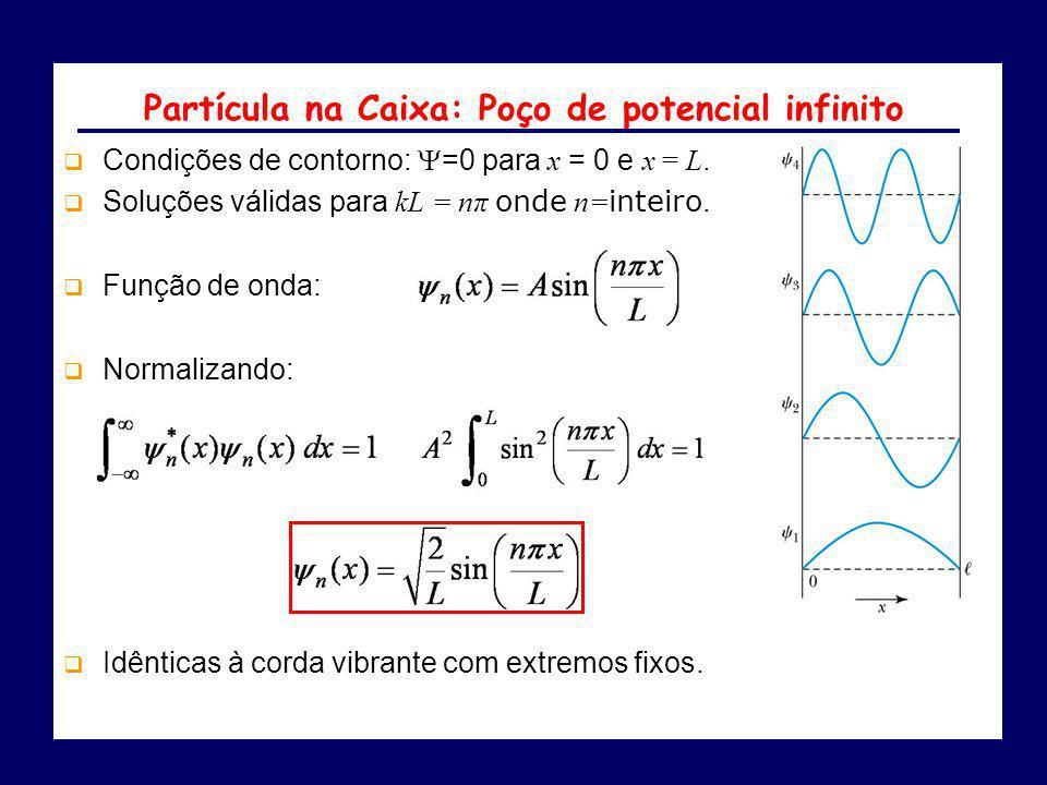 Partícula na Caixa: Poço de potencial infinito