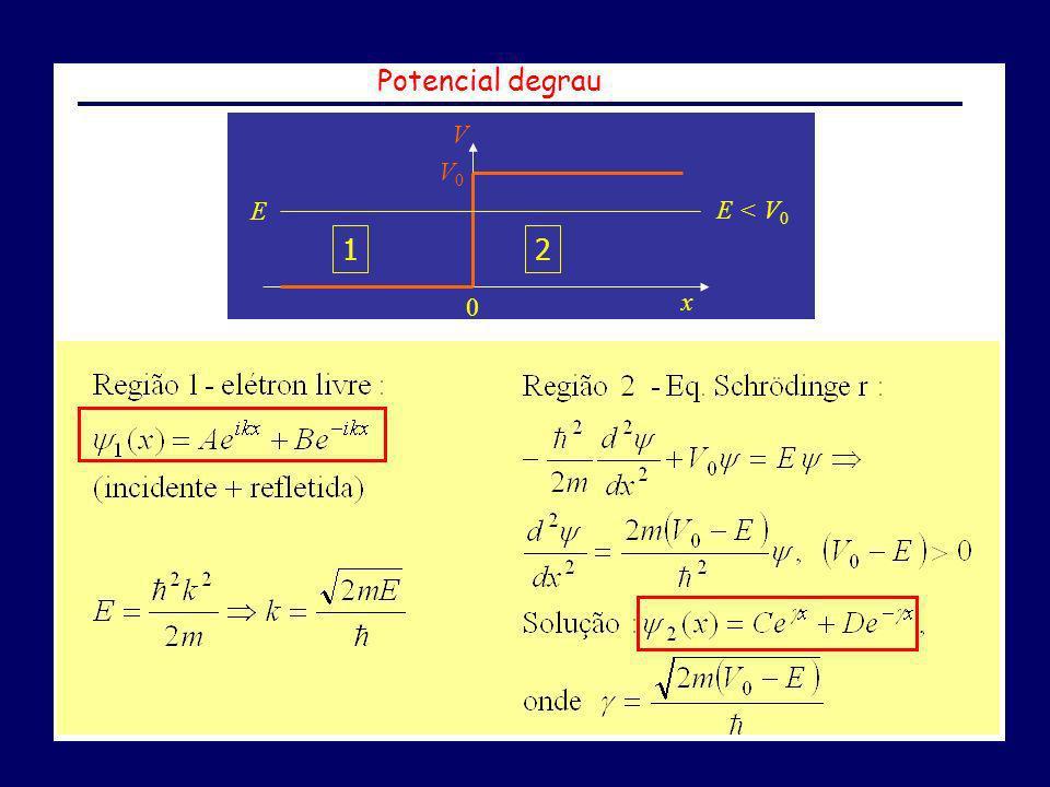 Potencial degrau V x V0 E < V0 E 1 2