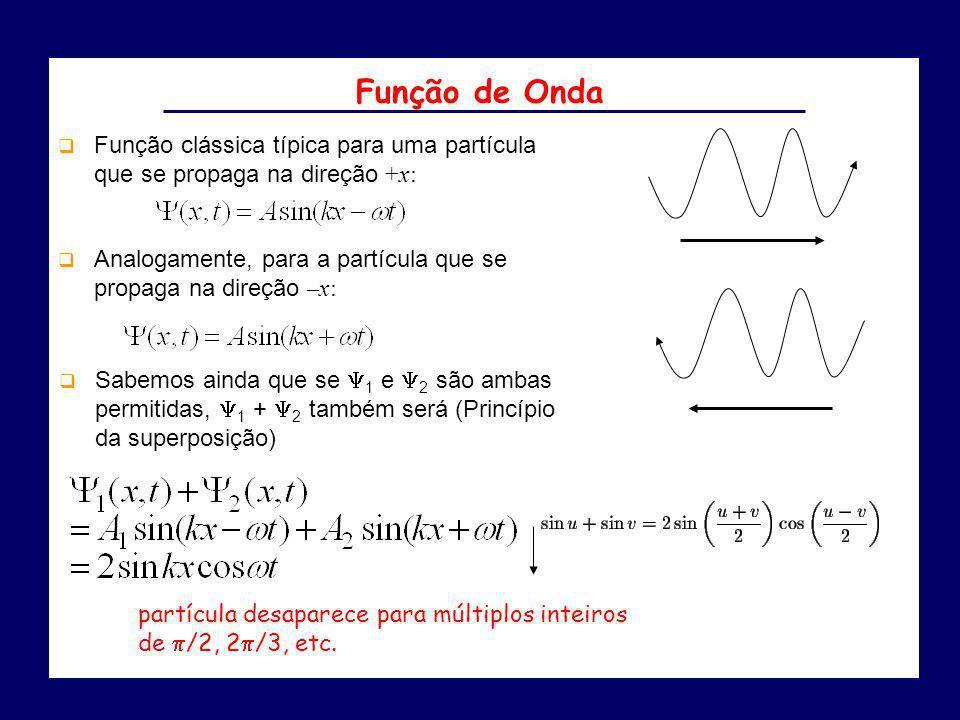 Função de Onda Função clássica típica para uma partícula que se propaga na direção +x: Analogamente, para a partícula que se propaga na direção –x: