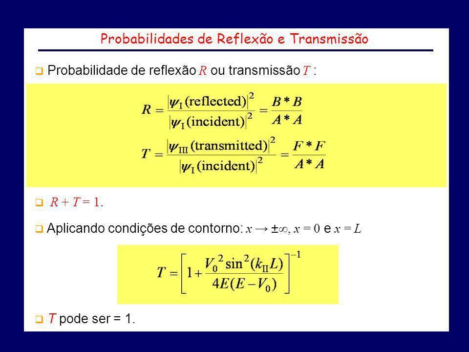 Probabilidades de Reflexão e Transmissão