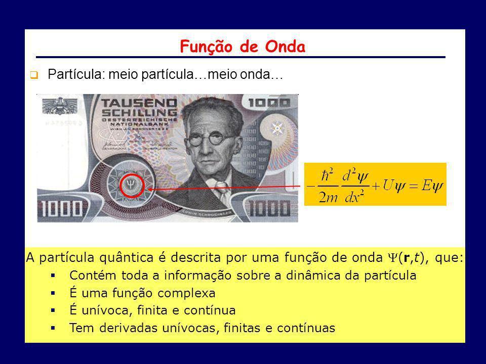 Função de Onda Partícula: meio partícula…meio onda…