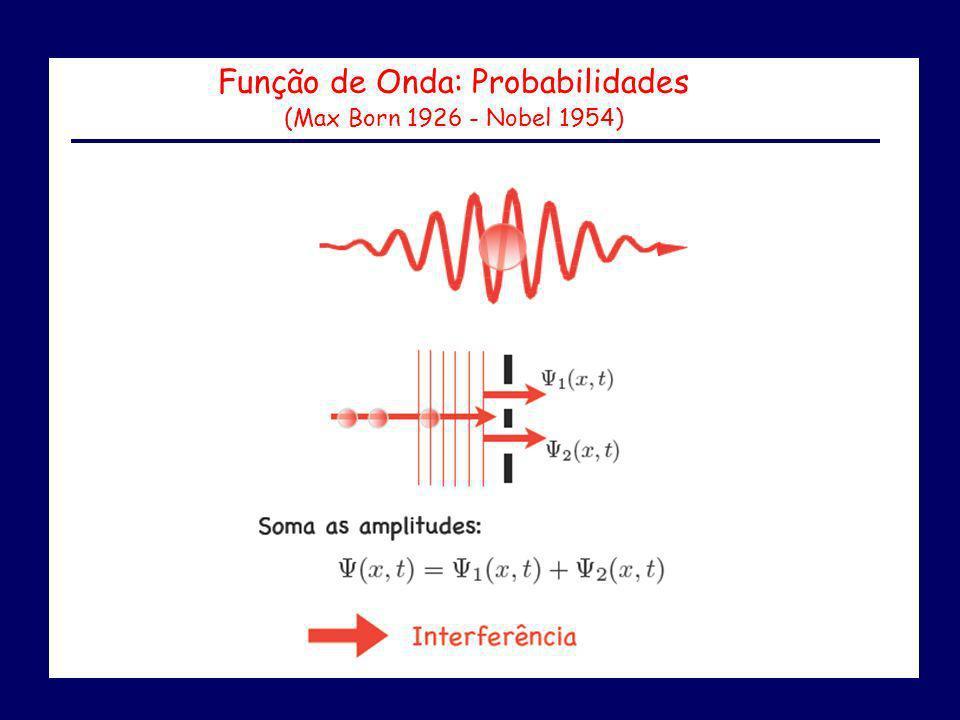 Função de Onda: Probabilidades