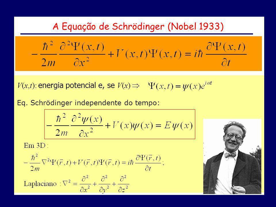 A Equação de Schrödinger (Nobel 1933)