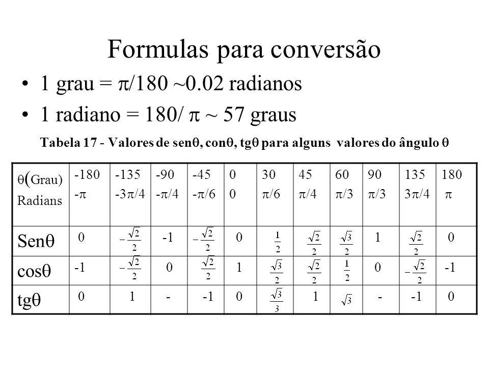 Formulas para conversão
