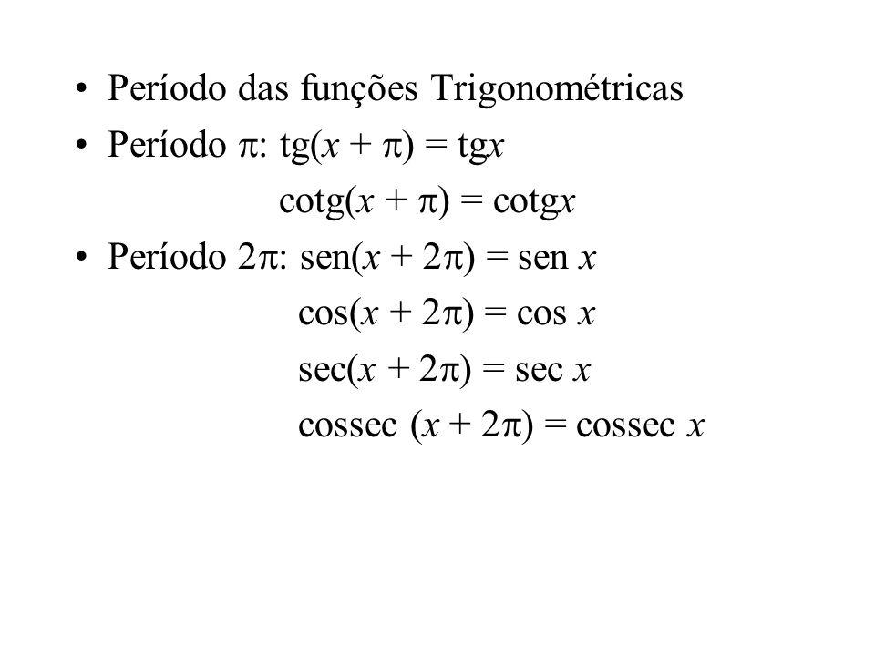 Período das funções Trigonométricas