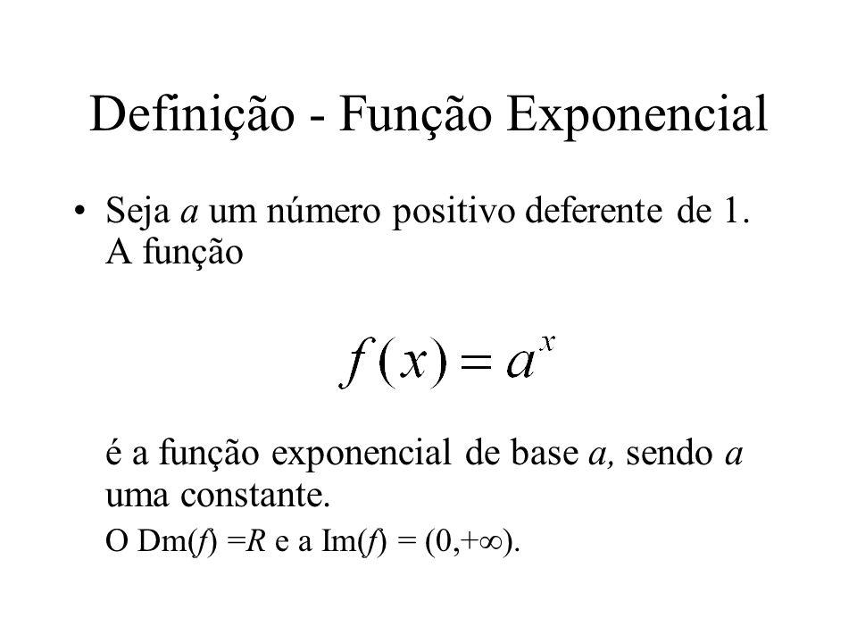 Definição - Função Exponencial