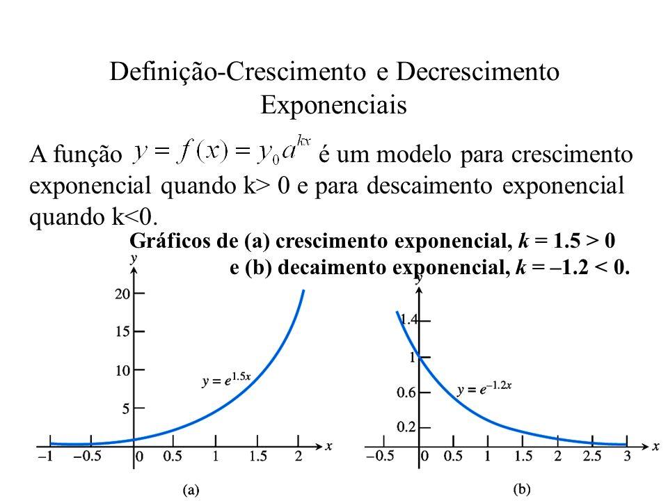 Definição-Crescimento e Decrescimento Exponenciais