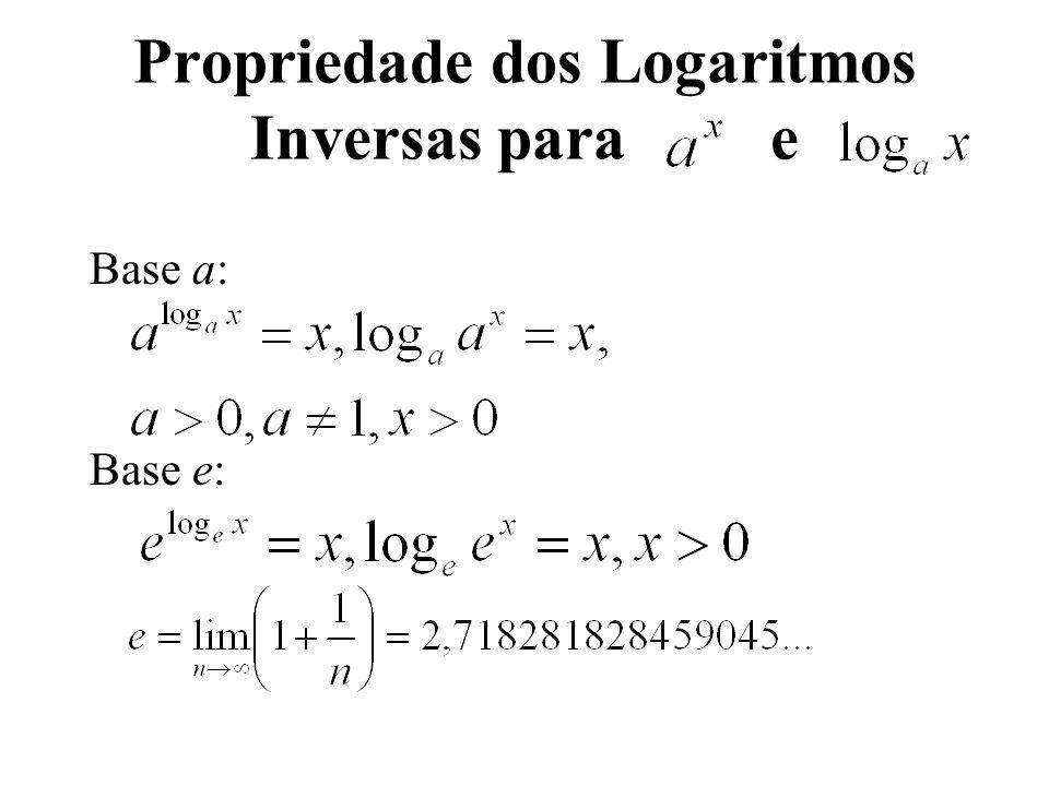 Propriedade dos Logaritmos Inversas para e