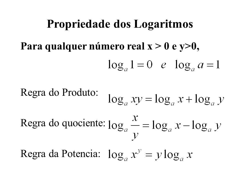 Propriedade dos Logaritmos