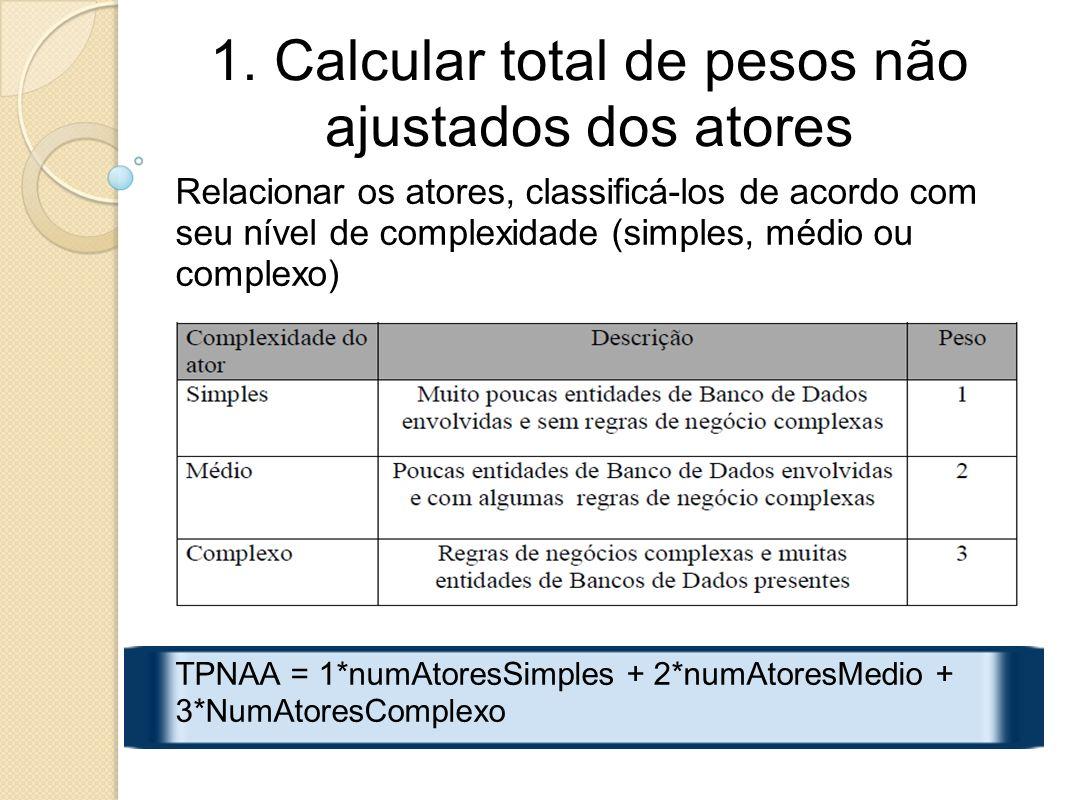 1. Calcular total de pesos não ajustados dos atores