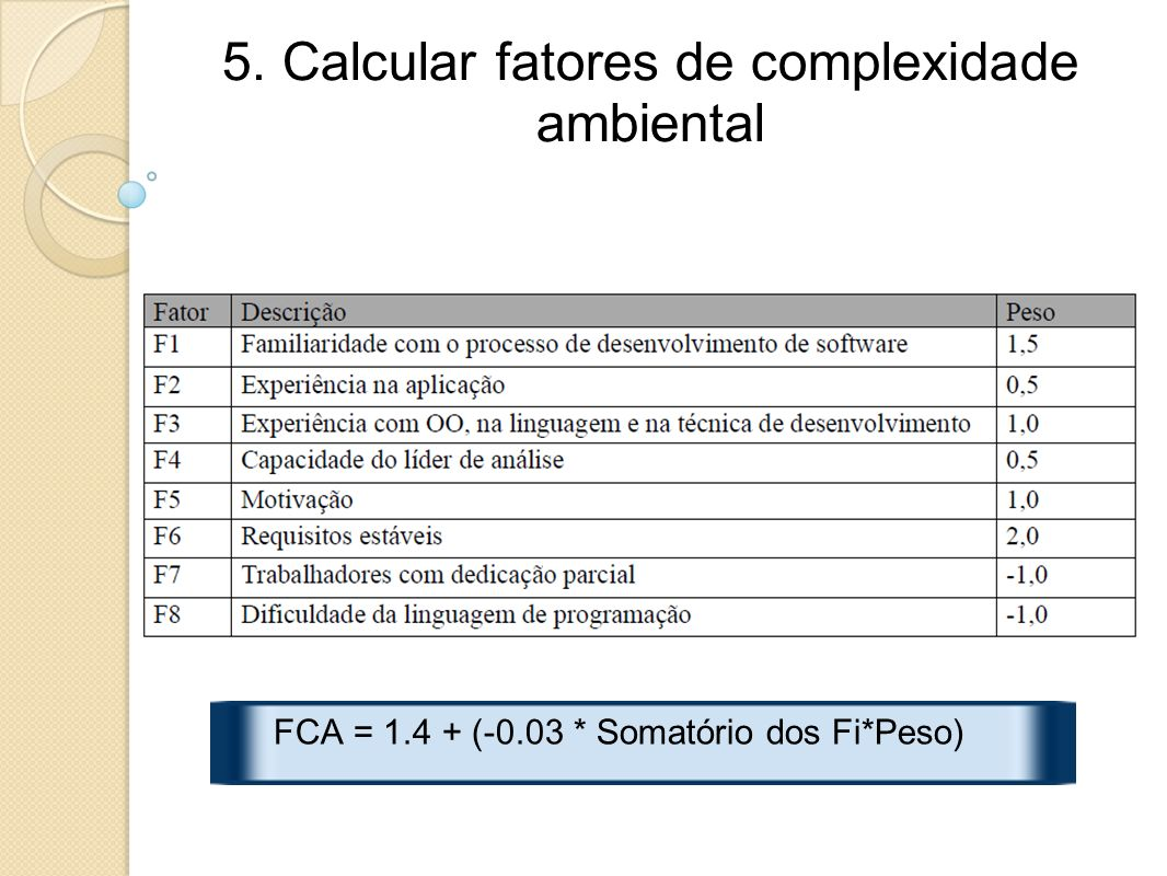 5. Calcular fatores de complexidade ambiental