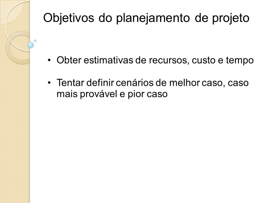 Objetivos do planejamento de projeto