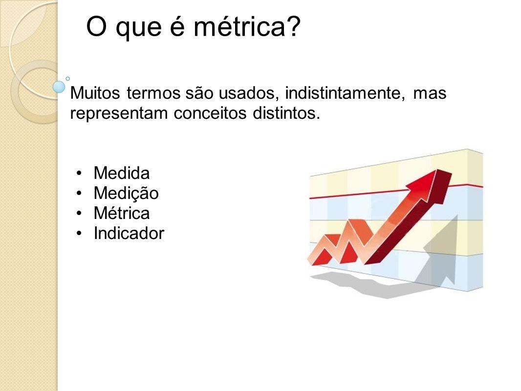 O que é métrica Muitos termos são usados, indistintamente, mas representam conceitos distintos. Medida.
