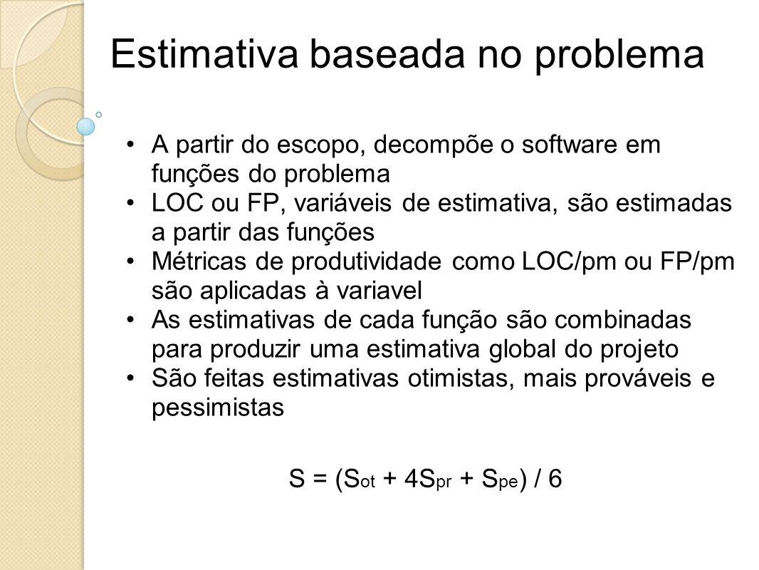 Estimativa baseada no problema